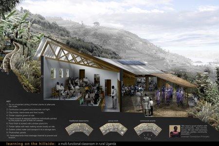 Adaptable Hillside classroom
